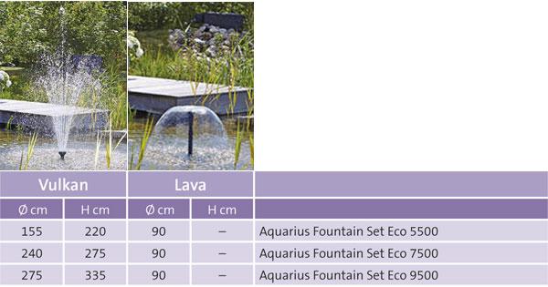 aufsaetze-fountain-eco