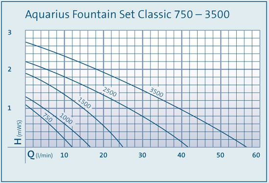 pk-aquarius-fountain-classi