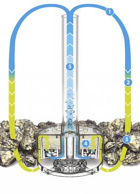 funktion-biorb-filter-2
