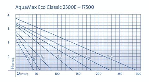 aqua-eco-class-diagramm