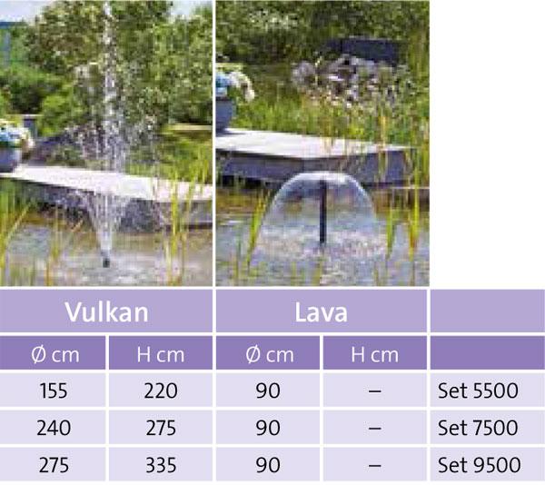 Fountain-Set-Eco-Aquariusdu