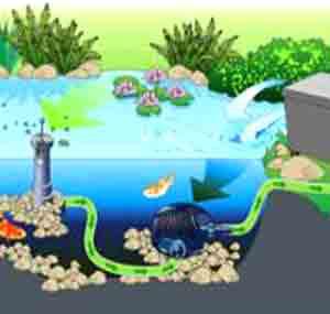 AquaSkim 40, Oberflächenabsauger von OASE (Art.Nr.56907)