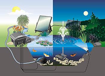 Solar-Wassertechnik